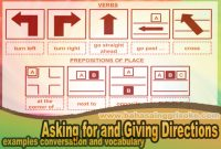 Asking for and Giving Directions