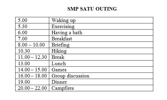 Camping agendas