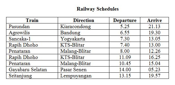 Railway Schedules