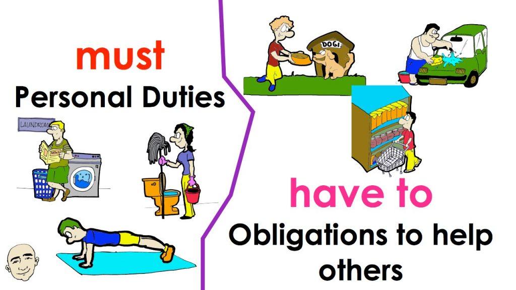 Pengertian, Fungsi dan Contoh Kalimat MUST & HAVE TO
