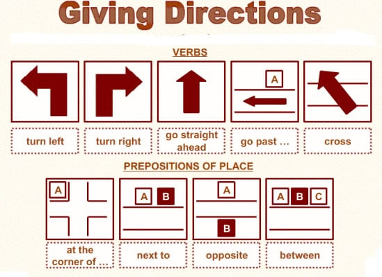 givingdirections