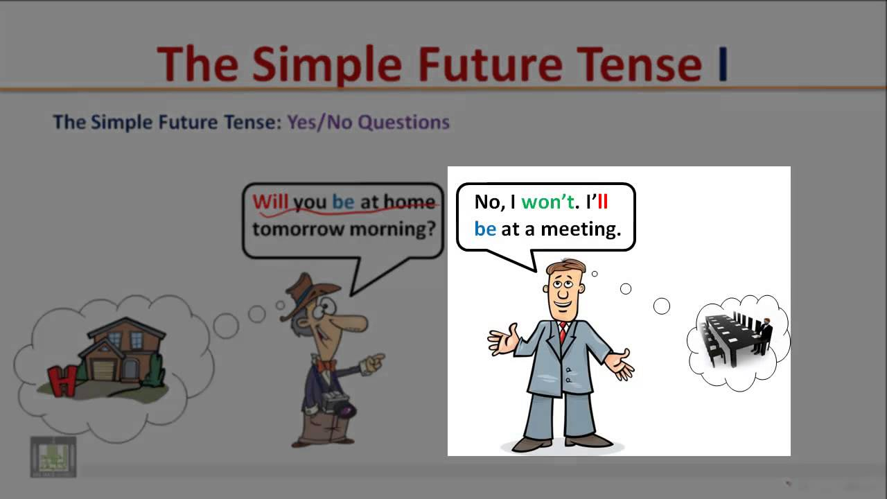 Question Tags The Simple Future Tense
