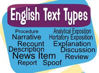 Jenis-Teks-Bahasa-Inggris