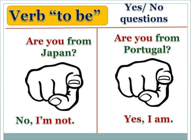Verb_TO_BE_Questions