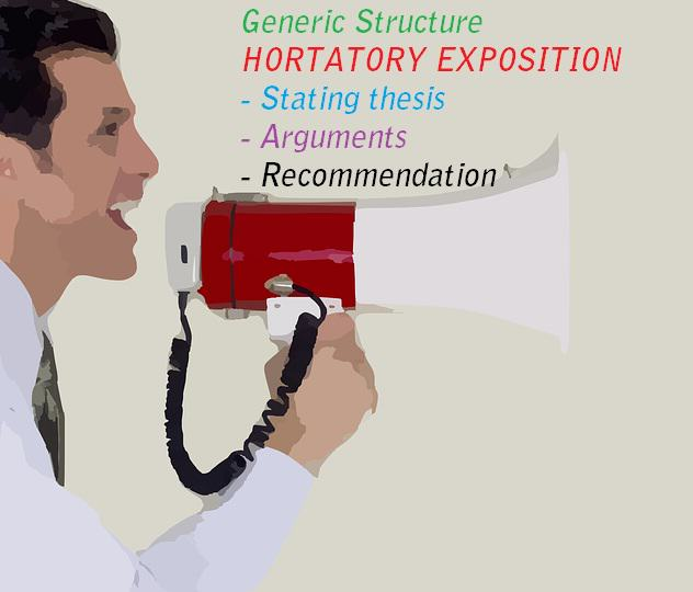 writing and hortatory exposition This entry was posted in writing and tagged article about boarding school education latihan hortatory exposition, soal dan jawaban hortatory exposition 4 responses to contoh latihan hortatory exposition - boarding school education.