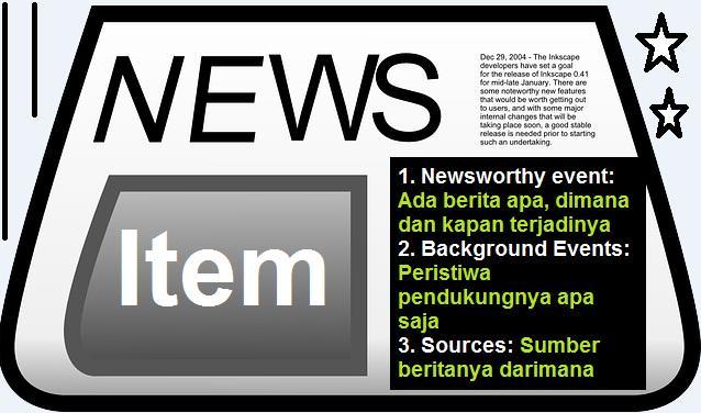 news-item-pengertian